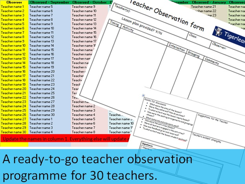 A ready-to-go peer observation bundle [15, 30 or 50 teachers]