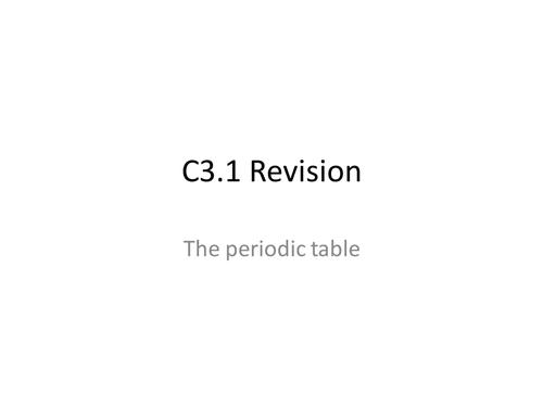 AQA GCSE Chemistry Unit C3.1, C3.2, C3.3
