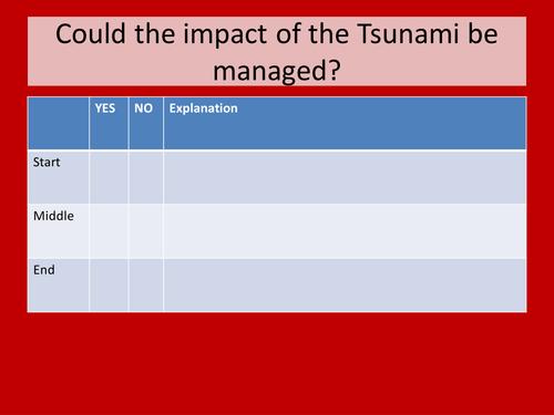 Tsunami Management