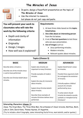 It Suite Lesson Homework Worksheet Create A Presentation