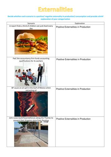 Externalities Worksheet and Powerpoint