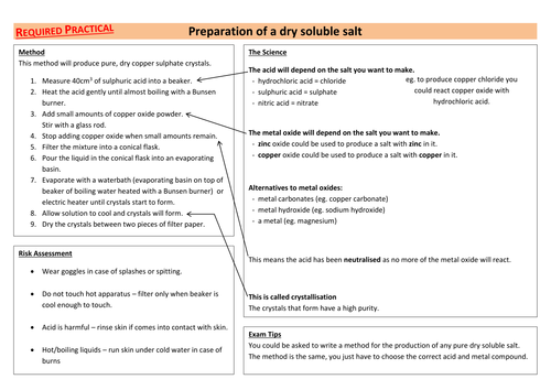 Preparation of Dry Soluble Salt AQA Required Practical Chemistry