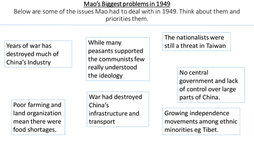 *Full Lesson* Mao's China: Political reforms in China