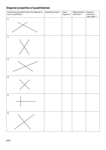 Diagonal properties of quadrilaterals