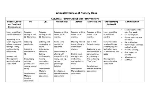 An Academic Year In EYFS Plan