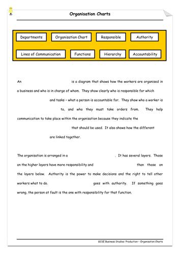 GCSE - Unit 3 - Organisational Structures