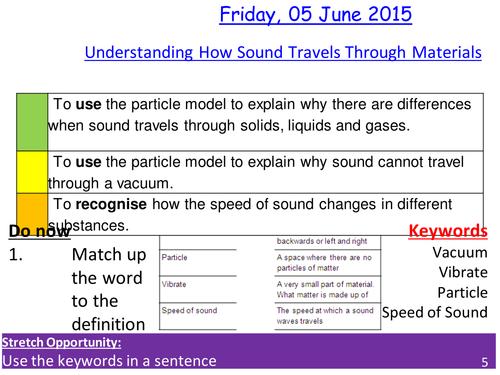 Understanding how sound travels through materials lesson