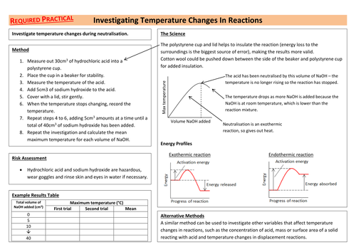Investigating Energy Changes AQA Required Practical Chemistry