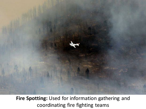 How can we manage the risk of forest fires?