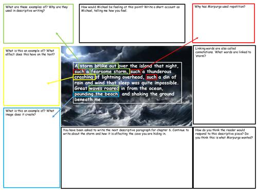 Kensuke's Kingdom Chapter 6 extract analysis