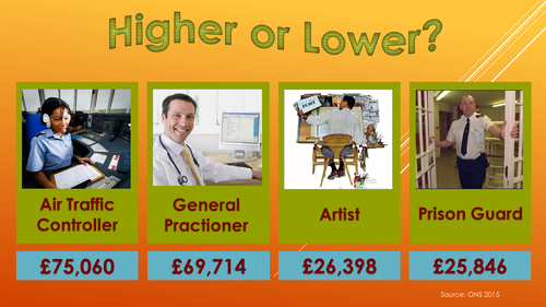 The Labour Market Wages Lesson Starter - Higher or Lower?