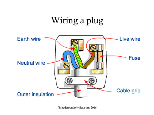 Galls Light Wiring Free Download Wiring Diagram Schematic
