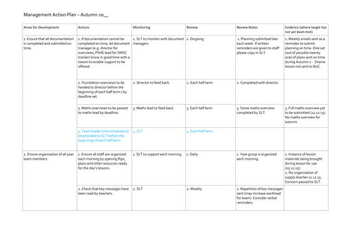 Middle Management/Leader Action Plan