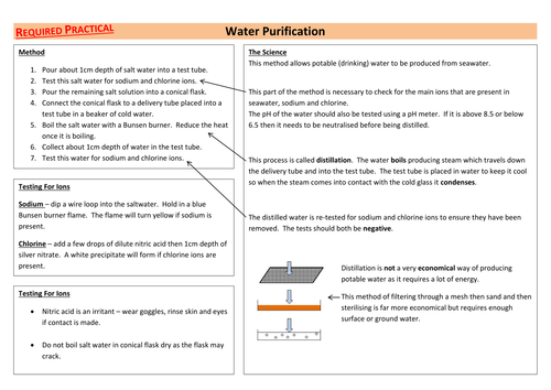 Water Purification AQA Required Practical Chemistry