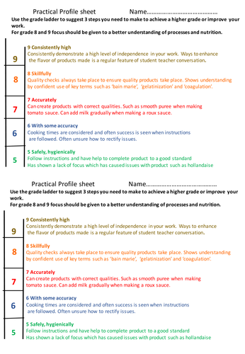 Formatted practical assessment sheet
