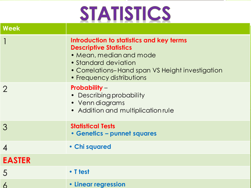 Statistics: PPTs and booklets for BTEC and similar courses