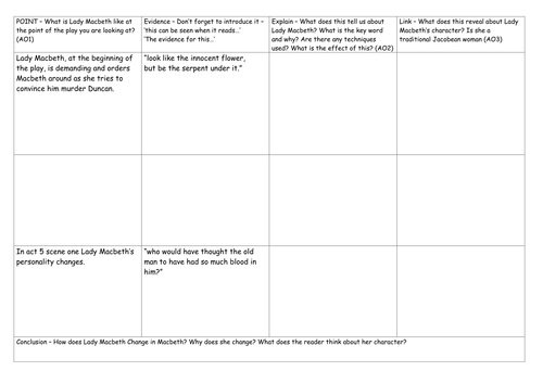 Lady Macbeth change in persona assessment plan