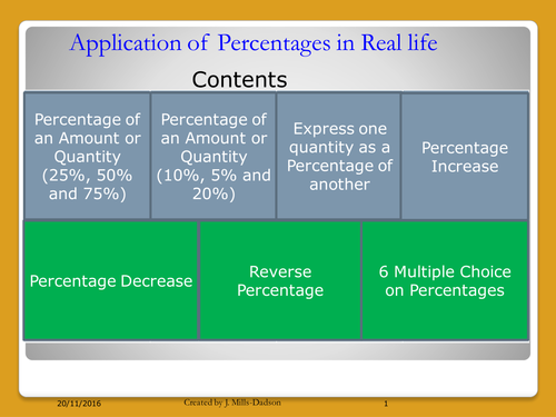 Percentages and its application (Functional skills)