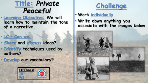 Private Peaceful Fiction Writing
