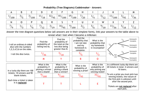 Probability Tree Diagrams Codebreaker By Alutwyche Teaching