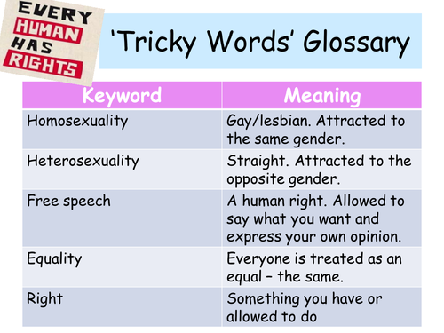 'Gay cake' debate lesson Christian viewpoints marriage human right KS3