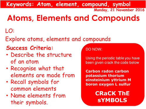 History Of The Atom By Rbullion Teaching Resources Tes