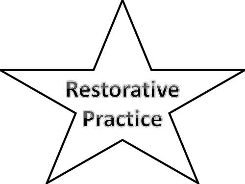 Restorative Practice Questions Display