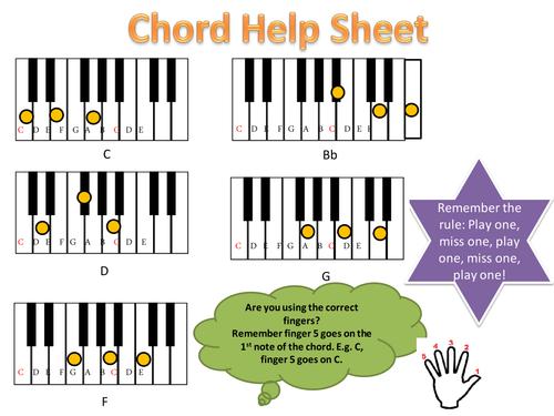 Chord Help Sheet By Jenbean90 Teaching Resources Tes
