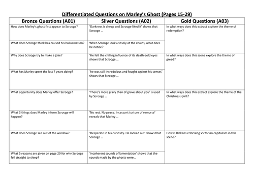 Quotes From A Christmas Carol Stave 4: Marley's Ghost: A Christmas Carol Dickens Differentiated
