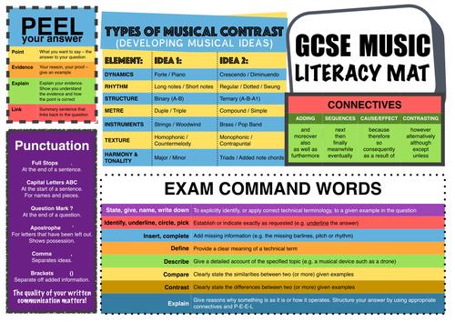 GCSE Music Literacy Mat