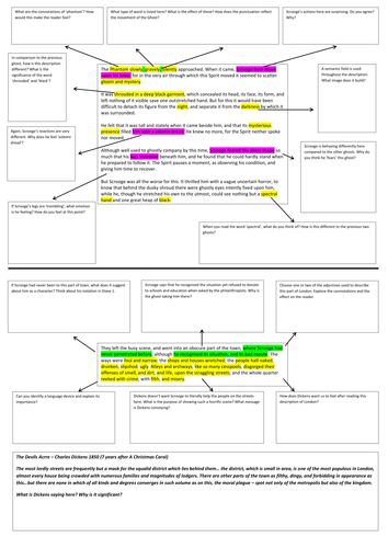 a christmas carol aqa gcse stave 4 analysis by katiebeb teaching resources tes