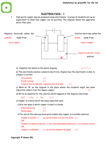 Chemschool Electrolysis By Chemschooltv Teaching Resources Tes