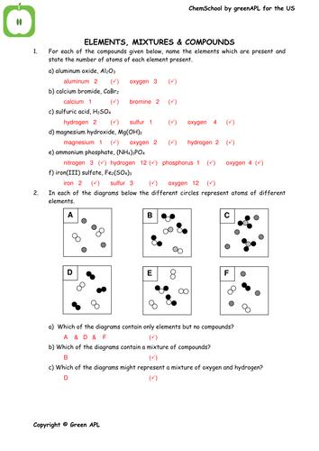 Mixtures Worksheet Answer Key Rcnschool