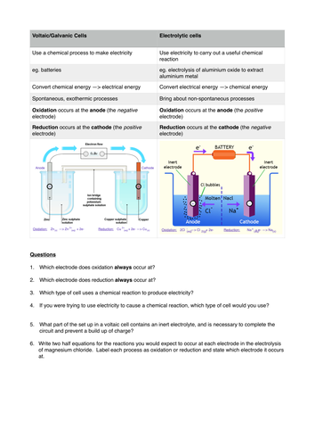 Alexpces shop teaching resources tes electrochemical cells worksheet voltaic galvanic and electrolytic cells ccuart Image collections