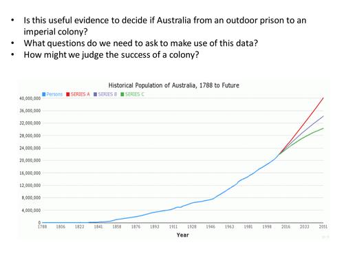 *Full Lesson* British Australia:Outdoor Prison to Imperial Colony (A-Level Edexcel History)