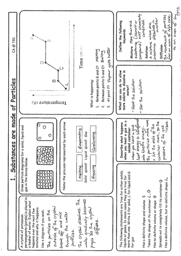 Complete iGCSE Chemistry Revision Sheets - answers only!