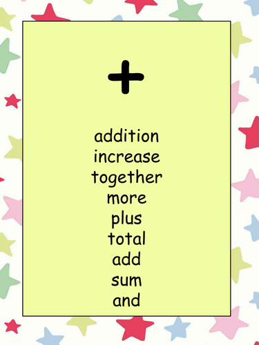 Posters / Displays - Number Vocabulary