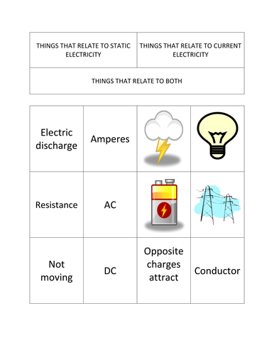 Electricity Card Sort Activity and Formative Assessment