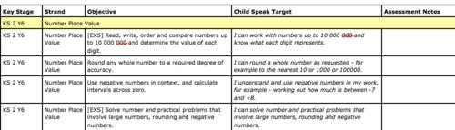Year 6 Child speak targets for 2014 Curriculum