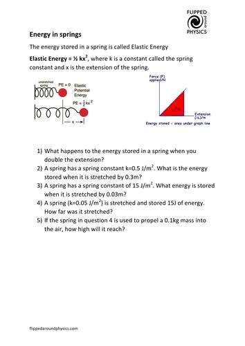 Energy stored in springs
