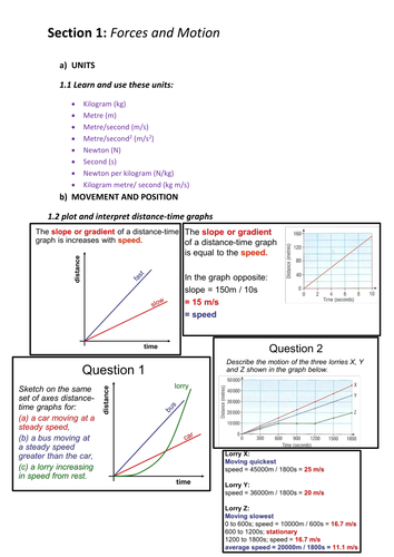 Cambridge Physics Notes