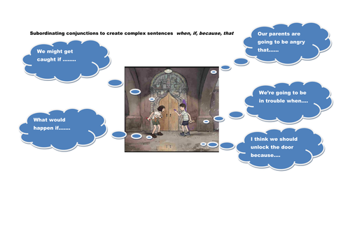 Surbordinating Conjunctions if, because, when , that Lesson Starter to meet new KPIs Writing KS1/2