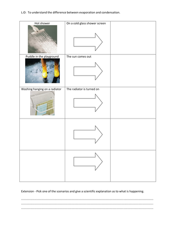 Evaporation And Condensation Worksheet By V1990 Teaching Resources