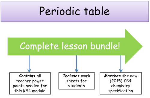 Ks4 periodic table historical development teacher ppt includes ks4 periodic table historical development teacher ppt includes student ws as slides to print by andyb14 teaching resources tes urtaz Image collections