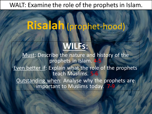 The role of the prophets in Islam