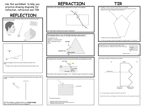 IGCSE Physics Reflection Refraction and TIR Light Ray Diagrams – Refraction Worksheet