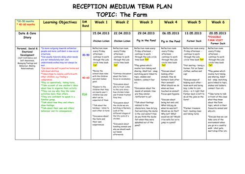 Six weeks Medium Term Plan on the Farm - Reception