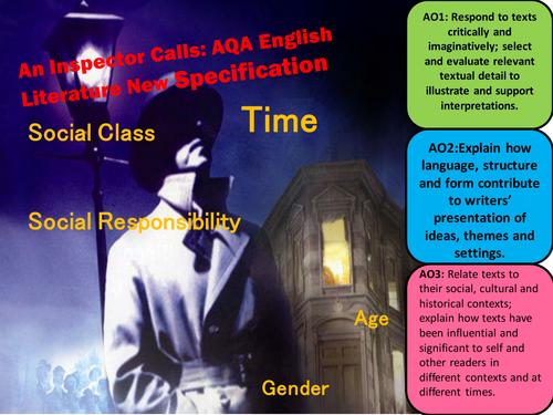 An Inspector Calls AQA Revision: Inspector Goole