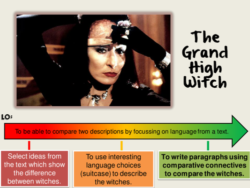 Roald Dahl's 'The Witches' comparing witches using comparative connectives