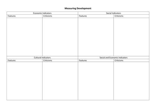 Global Development- Measuring Development